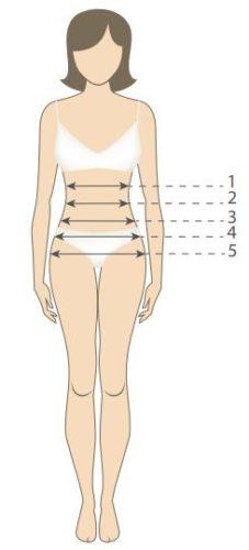 Подбор одежды Фаберлик и мерки