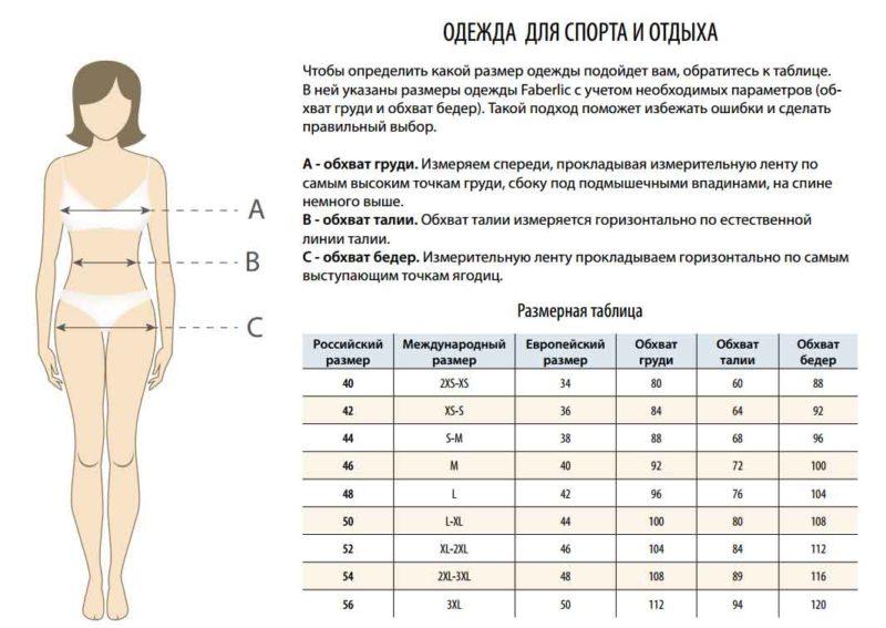 Таблица и мерки спортивной одежды Фаберлик