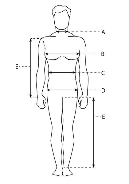 Мерки и размеры одежды Фаберлик для мужчин