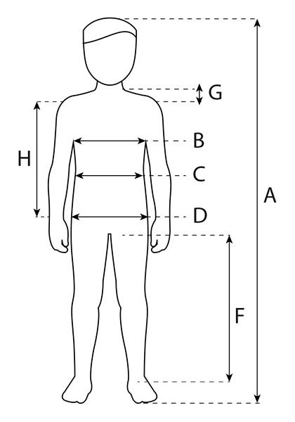 Мерки и размеры детской одежды Фаберлик