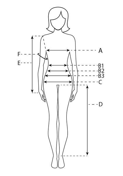 Мерки и размеры одежды Фаберлик для женщин